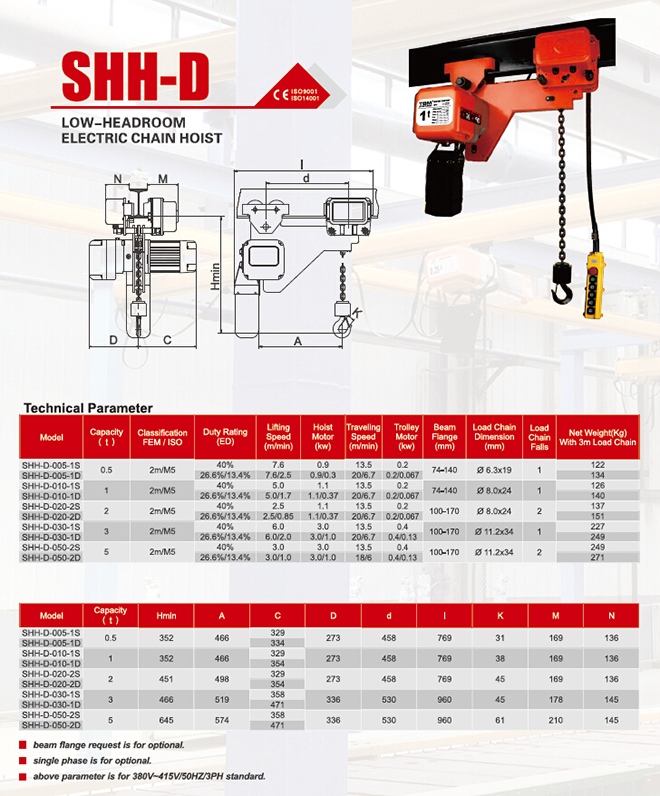 low headroom manual chain hoist